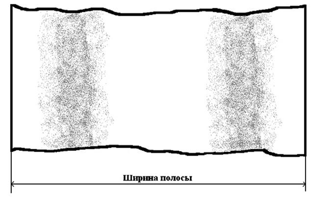 "Топография дефекта ""коррозия"" на полосе"